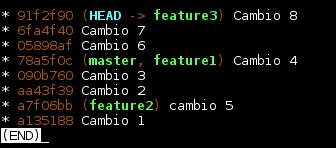 Git  cambios commit