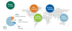 The Cybersecurity Workforce Gap by Region