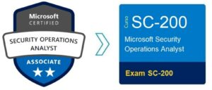SC-200: Microsoft Security Operations Analyst