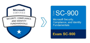 Microsoft Security Compliance and identity fundamentals SC-900